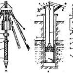 Копры, или, как их еще называют, треноги, состоят из трех туб